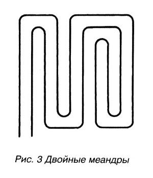 укладка трубы теплого пола змейкой