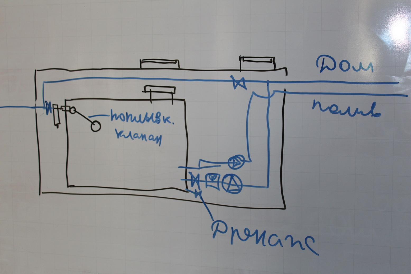 схема бункера с емкостью и зоной эксплуатации.