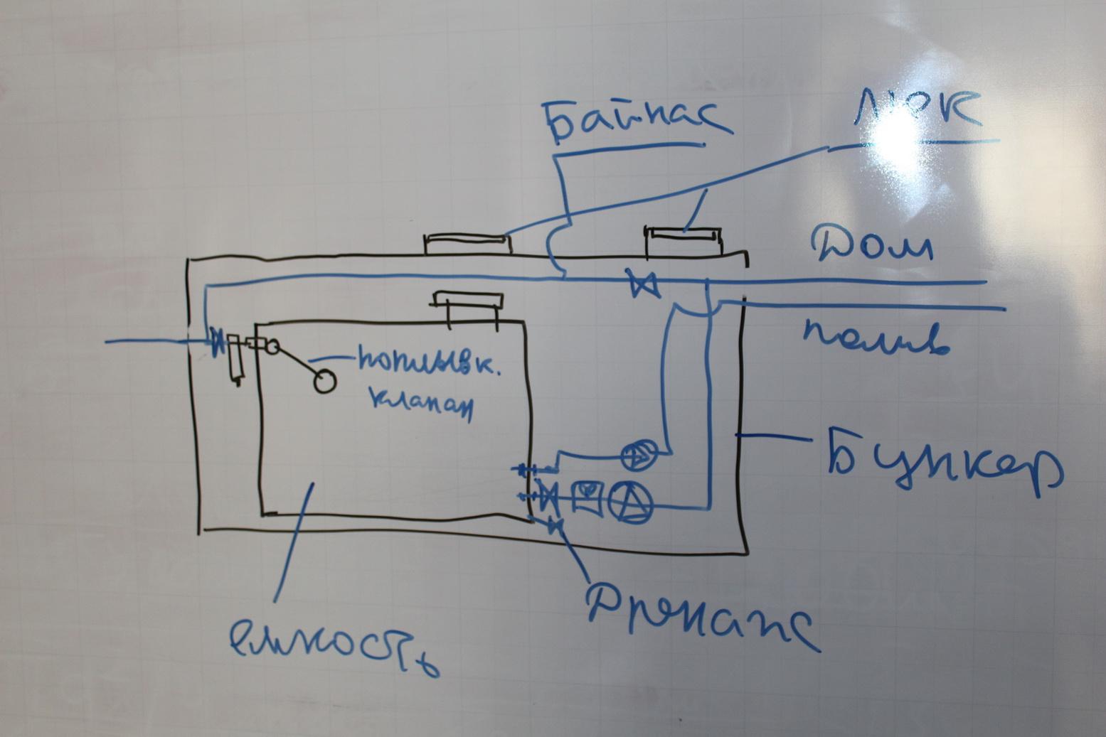 Схема с фильтрами и байпасами