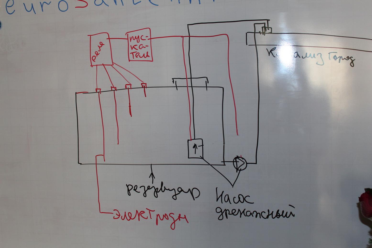 схема опорожнения резервуара