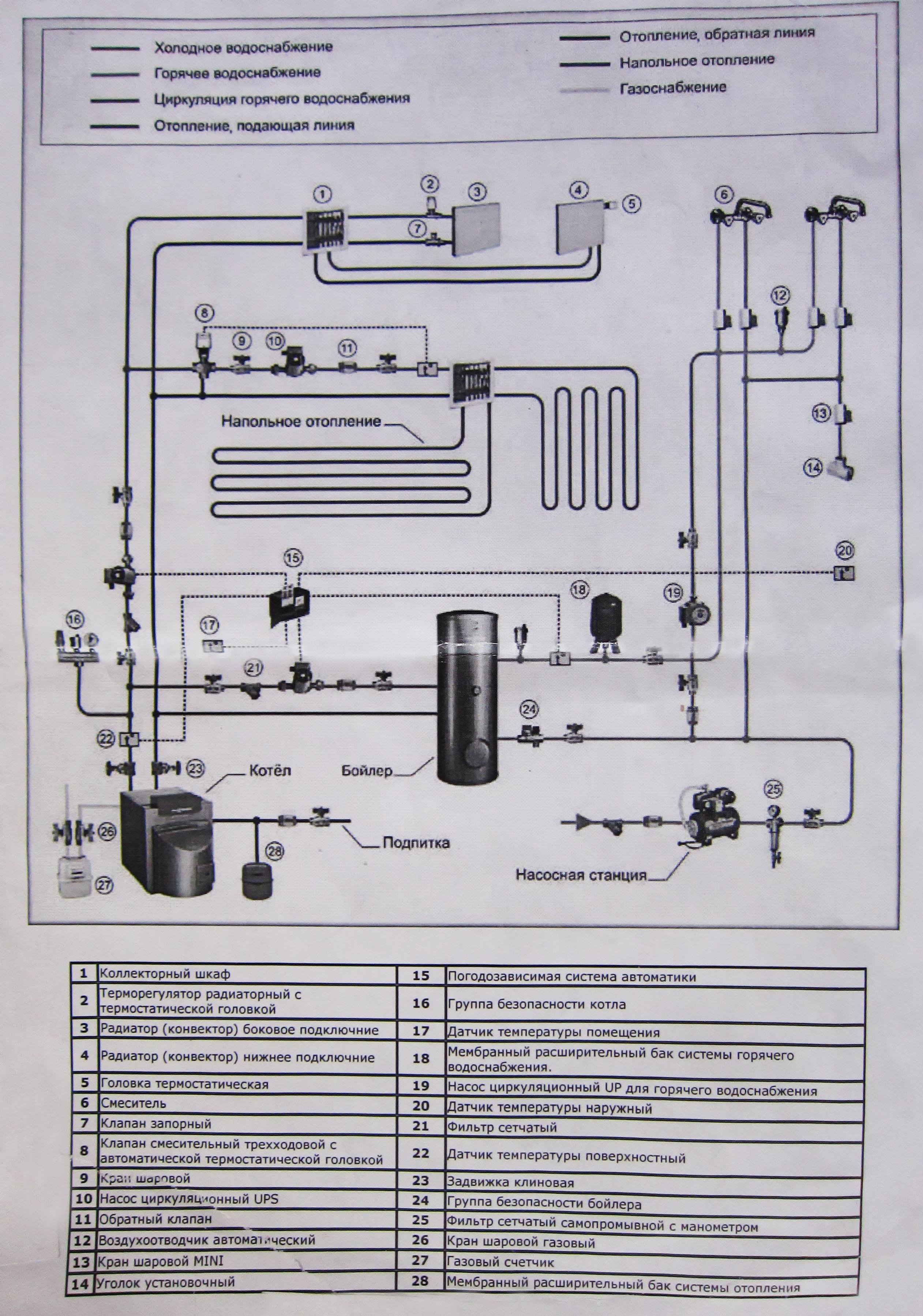 Схема система отопления газовый котел