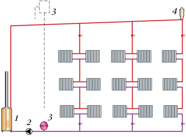однотрубная система радиаторного отопления схема