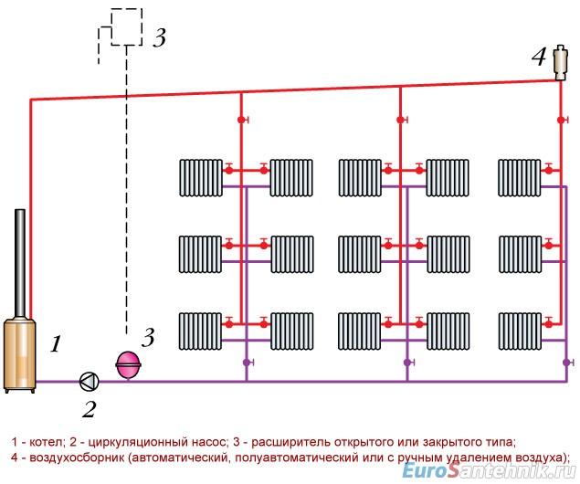 вертикальная двухтрубная схема отопления