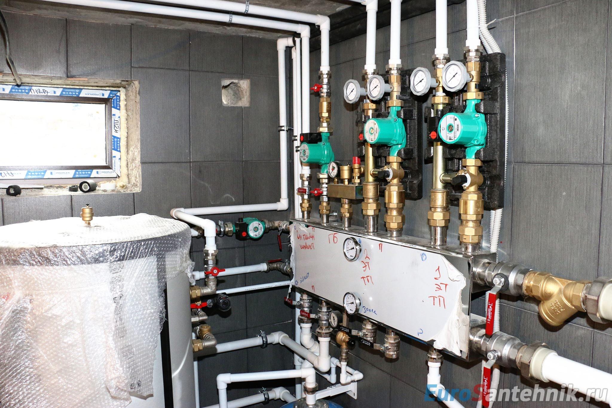 водяные системы отопления дома
