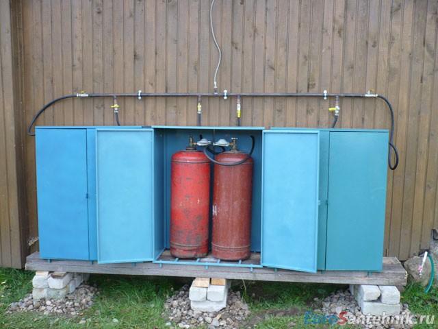 отопление дома газовымы баллонами