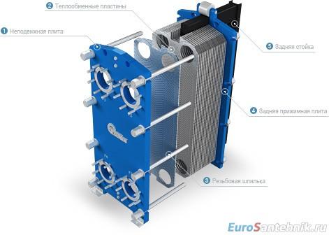 Пластинчатый теплообменник центрального отопления медный теплообменник ariston