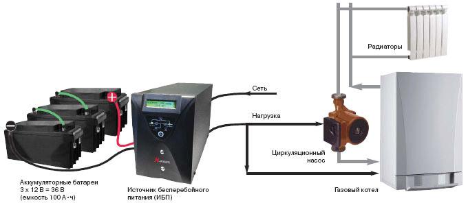 подключение инвертора к отоплению
