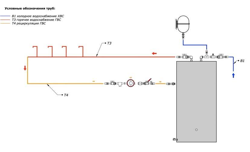 схема рециркуляции бойлера косвенного нагрева