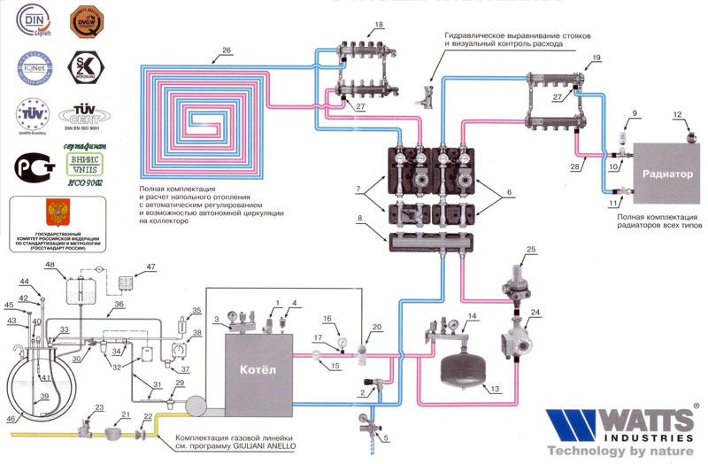 схему системы отопления.