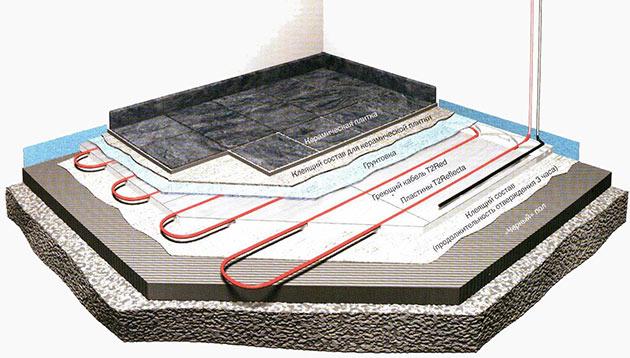 Расхода гидроизоляции норма енир