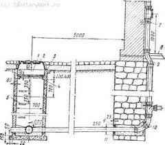 Схема дома в разрезе фото 162