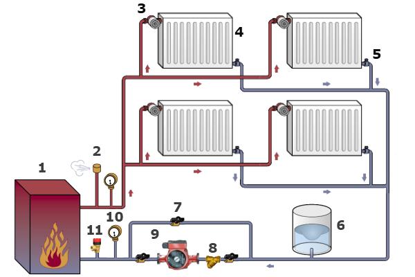 схема двухтрубная система отопления