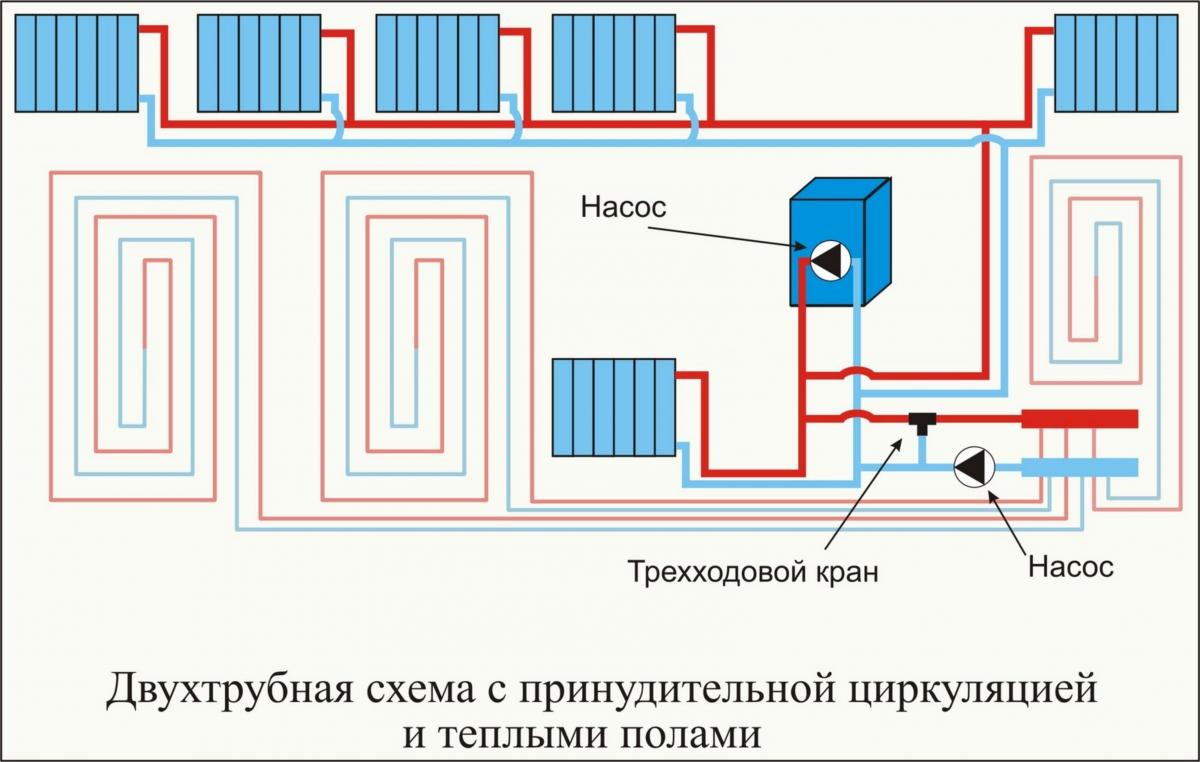 двухтрубная схема подключения радиаторов отопления