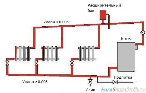 вертикальная схема разводки однотрубная система