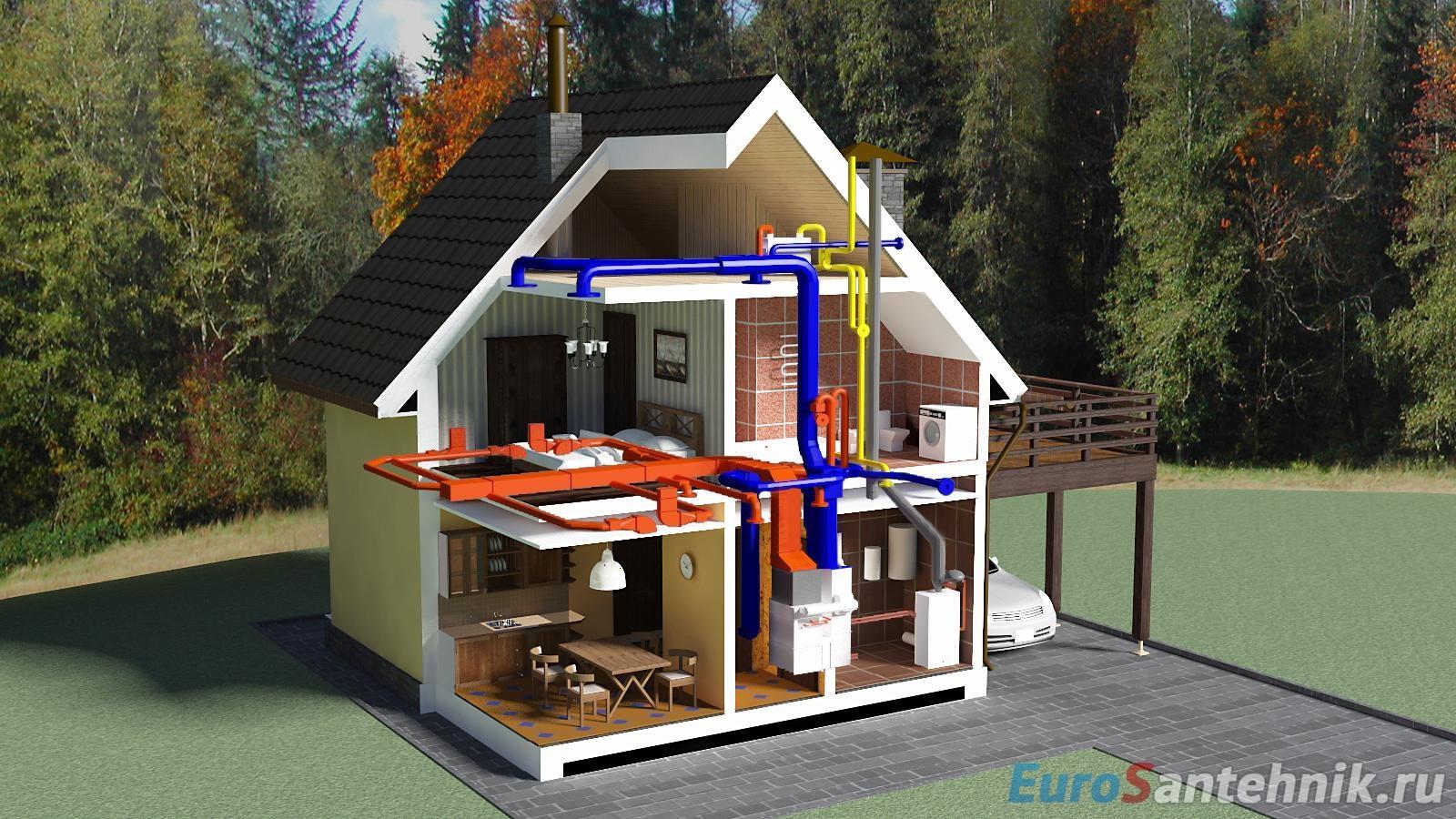 отопление небольшого дома