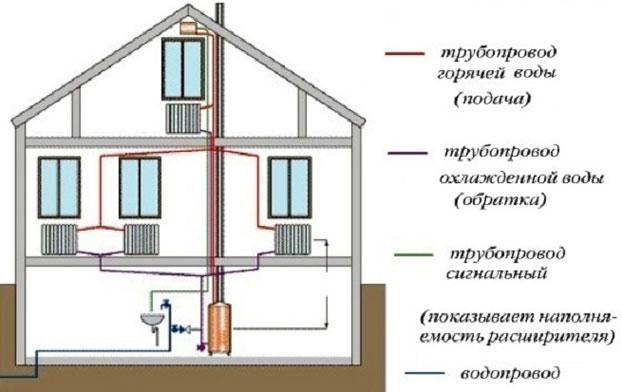 схема отопления паук
