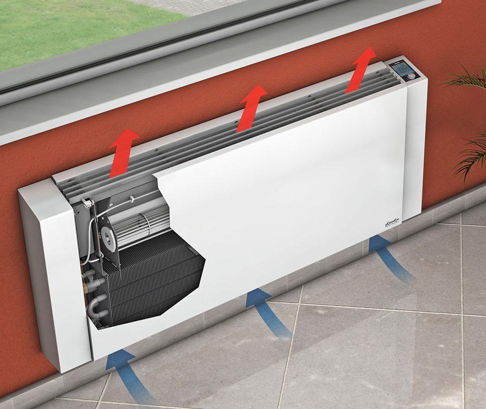 конвектор отопления для частного дома