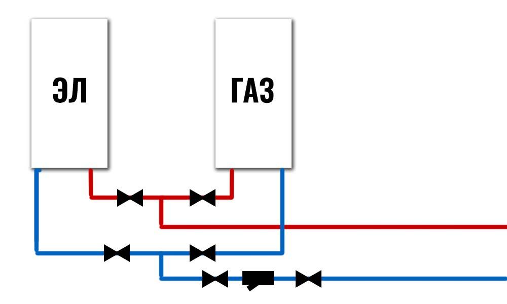 схема подключения двух котлов