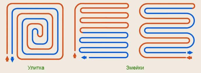 укладка трубы теплого пола улитка змейка