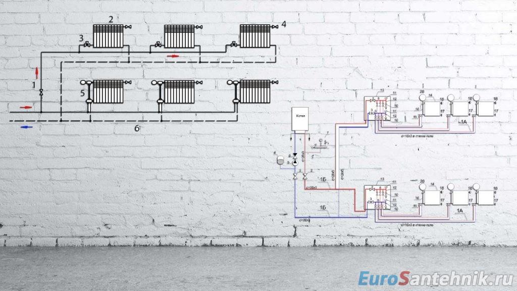 двухтрубная или лучевая схема отопления