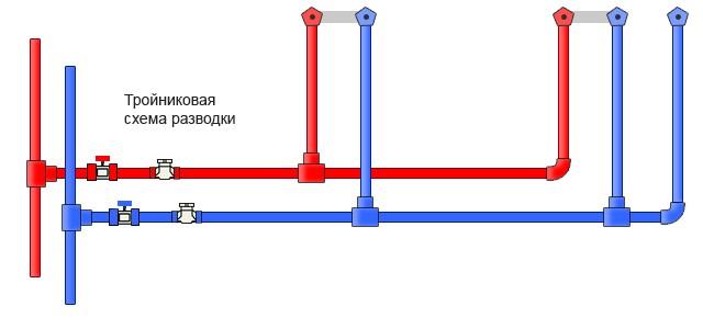 тройниковая разводка труб