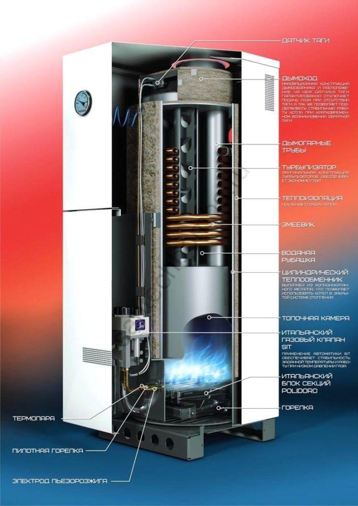 теплообменник напольный газовый котел