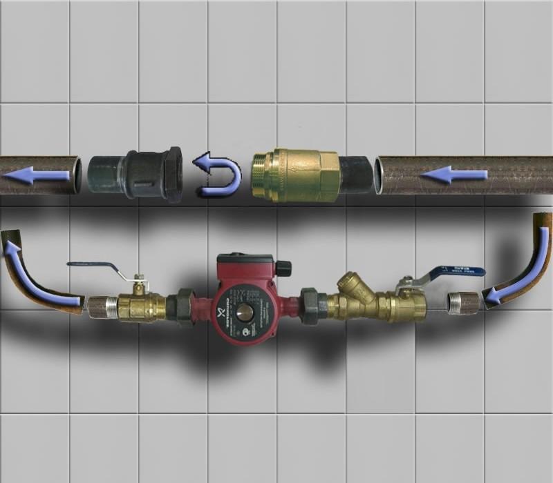 байпас с обратным клапаном