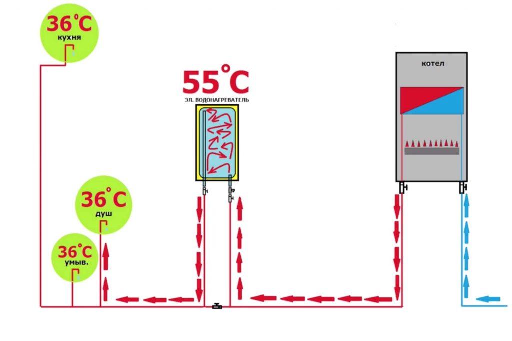 газовый котел с водонагревателем схема