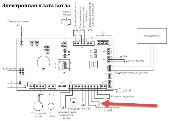 схема подключения термостата к котлу