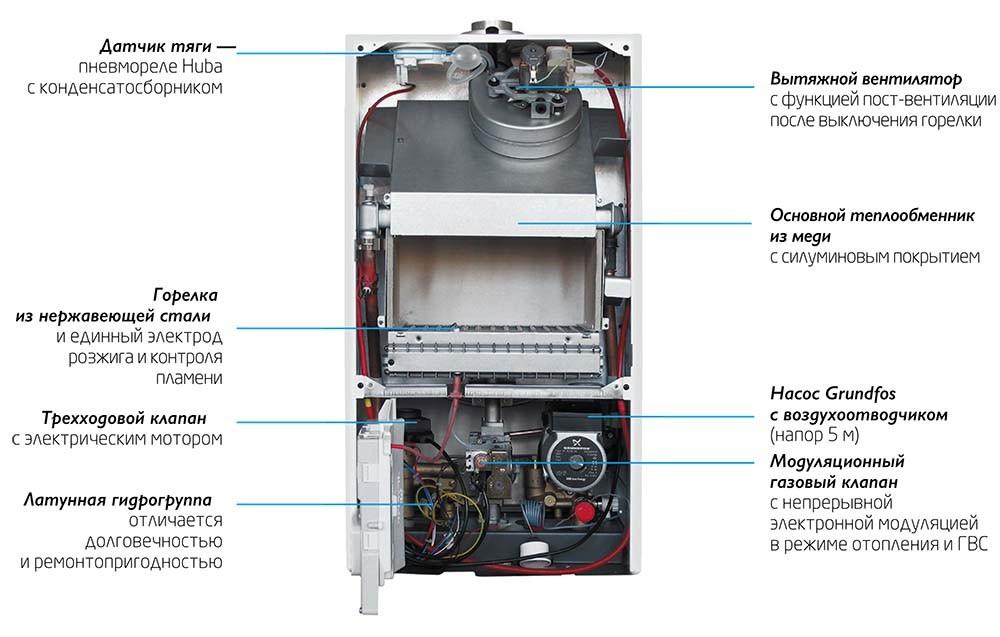 схема  устройства одноконтурного настенного газового котла