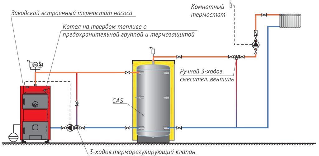 схема подключения твердотопливного котла в котельной