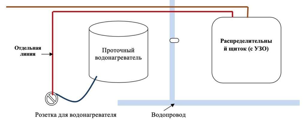 схема подключения проточного водонагревателя к электричеству
