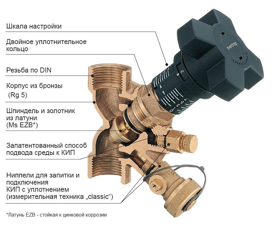 балансировочный клапан устройство