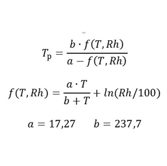 формула расчета точки росы