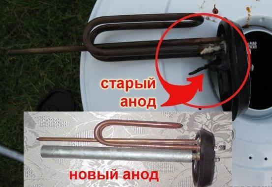 замена магниевого анода в водонагревателе