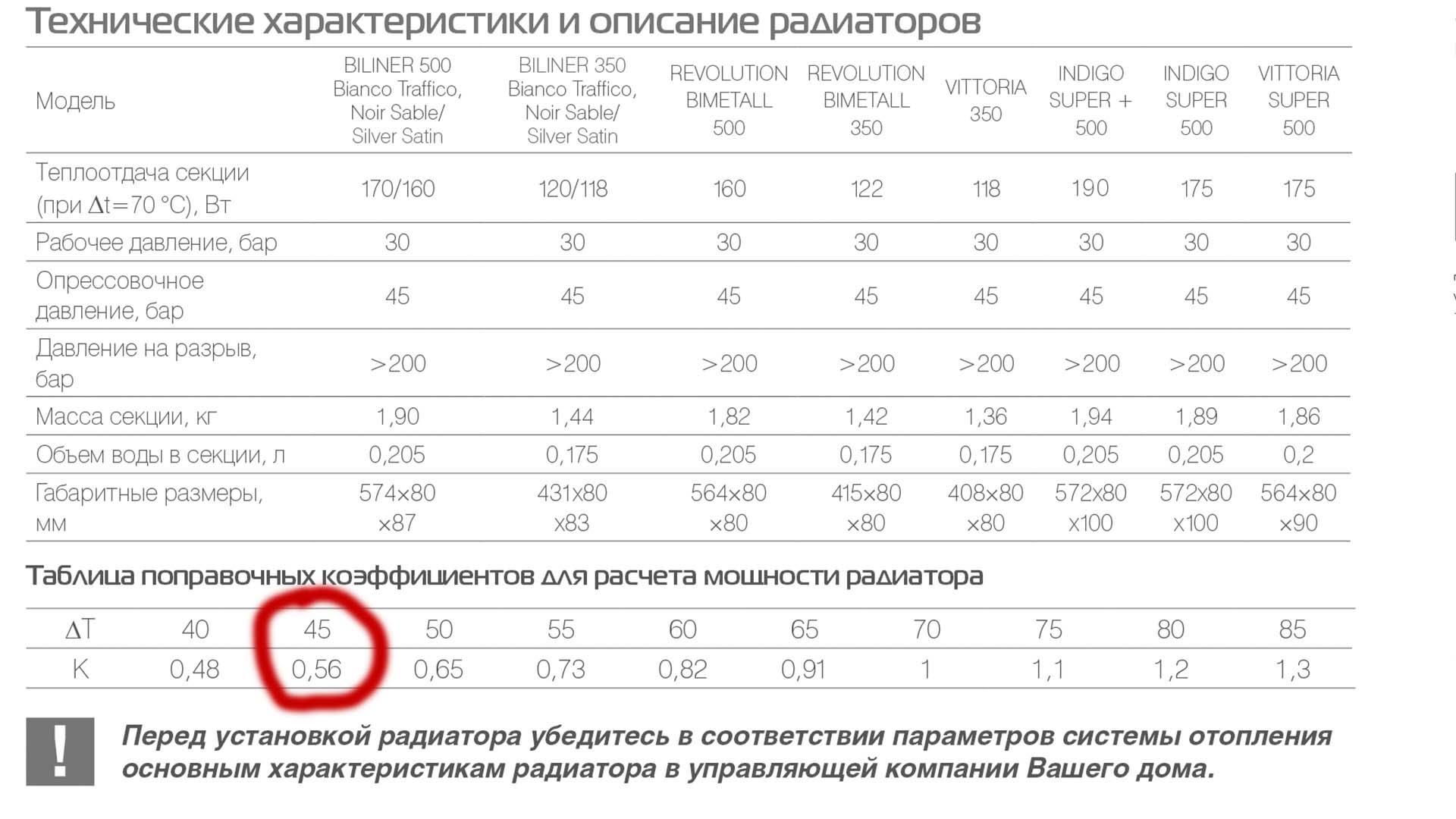 поправочный коэффициент мощность радиатора